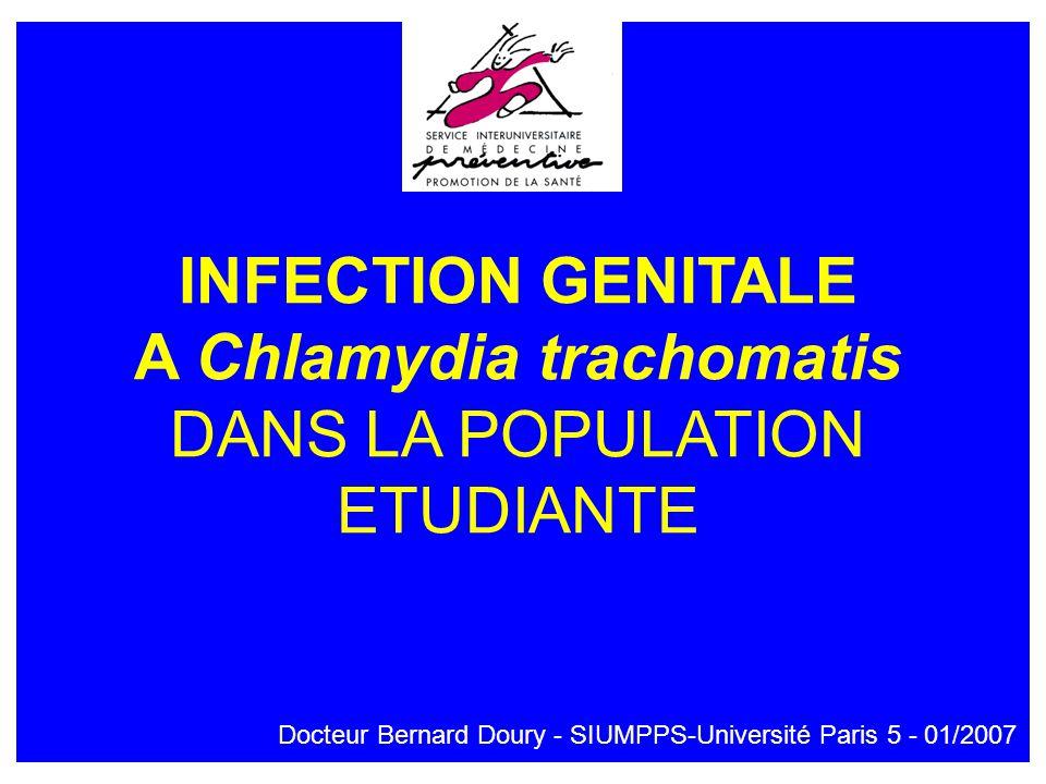 INFECTION GENITALE A Chlamydia trachomatis DANS LA POPULATION ETUDIANTE Docteur Bernard Doury - SIUMPPS-Université Paris 5 - 01/2007