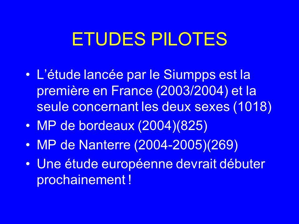 ETUDES PILOTES Létude lancée par le Siumpps est la première en France (2003/2004) et la seule concernant les deux sexes (1018) MP de bordeaux (2004)(8