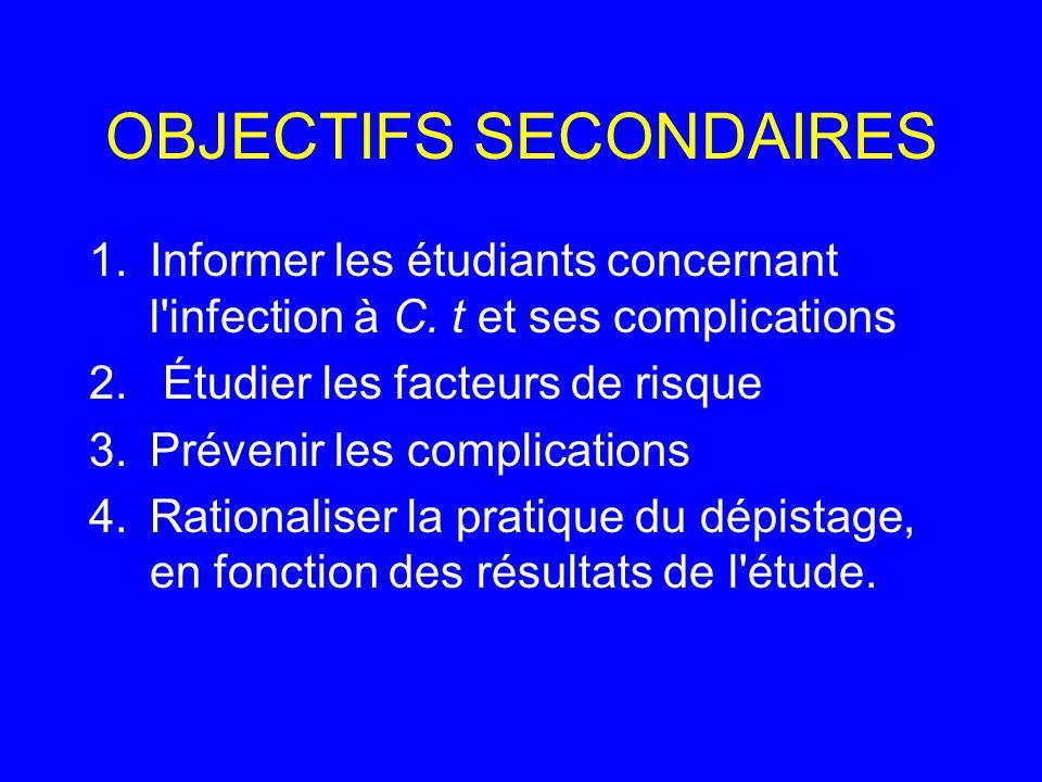 OBJECTIFS SECONDAIRES 1.Informer les étudiants concernant l'infection à C. t et ses complications 2. Étudier les facteurs de risque 3.Prévenir les com