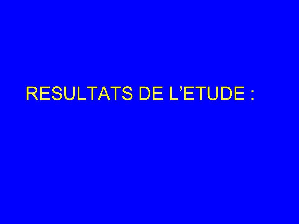 RESULTATS DE LETUDE :