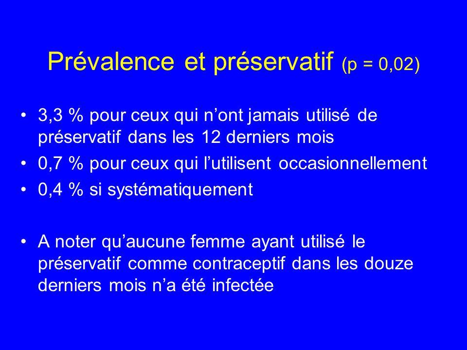 Prévalence et préservatif (p = 0,02) 3,3 % pour ceux qui nont jamais utilisé de préservatif dans les 12 derniers mois 0,7 % pour ceux qui lutilisent o