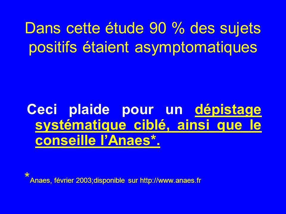 Dans cette étude 90 % des sujets positifs étaient asymptomatiques Ceci plaide pour un dépistage systématique ciblé, ainsi que le conseille lAnaes*. *