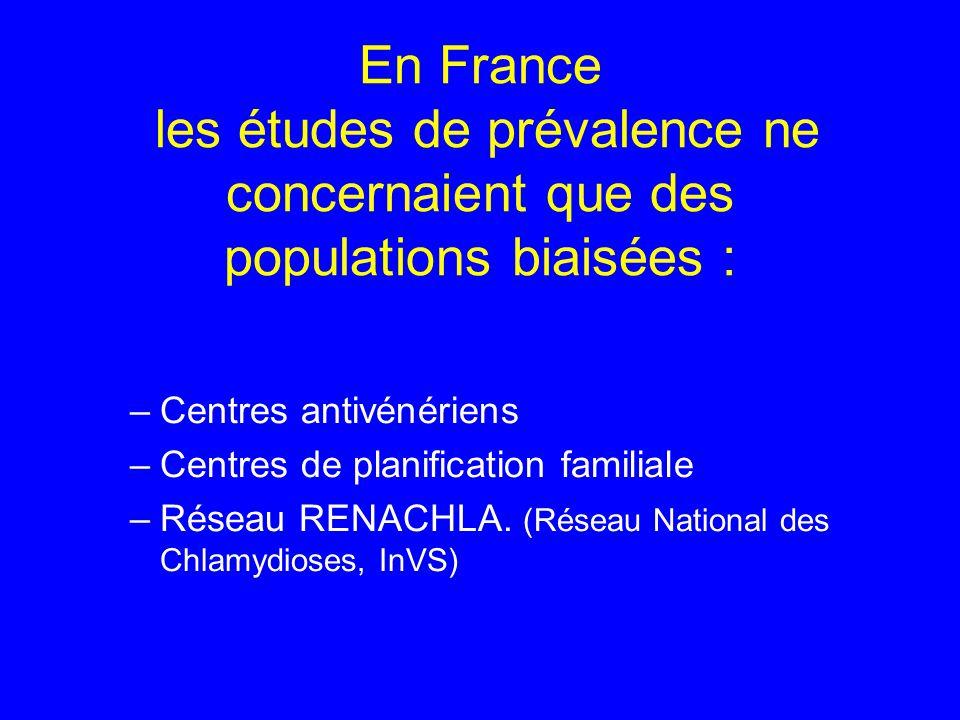 En France les études de prévalence ne concernaient que des populations biaisées : –Centres antivénériens –Centres de planification familiale –Réseau R