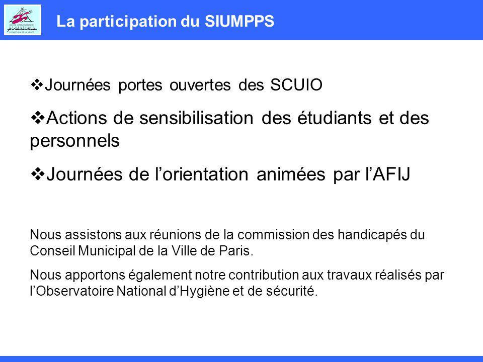 La participation du SIUMPPS Journées portes ouvertes des SCUIO Actions de sensibilisation des étudiants et des personnels Journées de lorientation animées par lAFIJ Nous assistons aux réunions de la commission des handicapés du Conseil Municipal de la Ville de Paris.