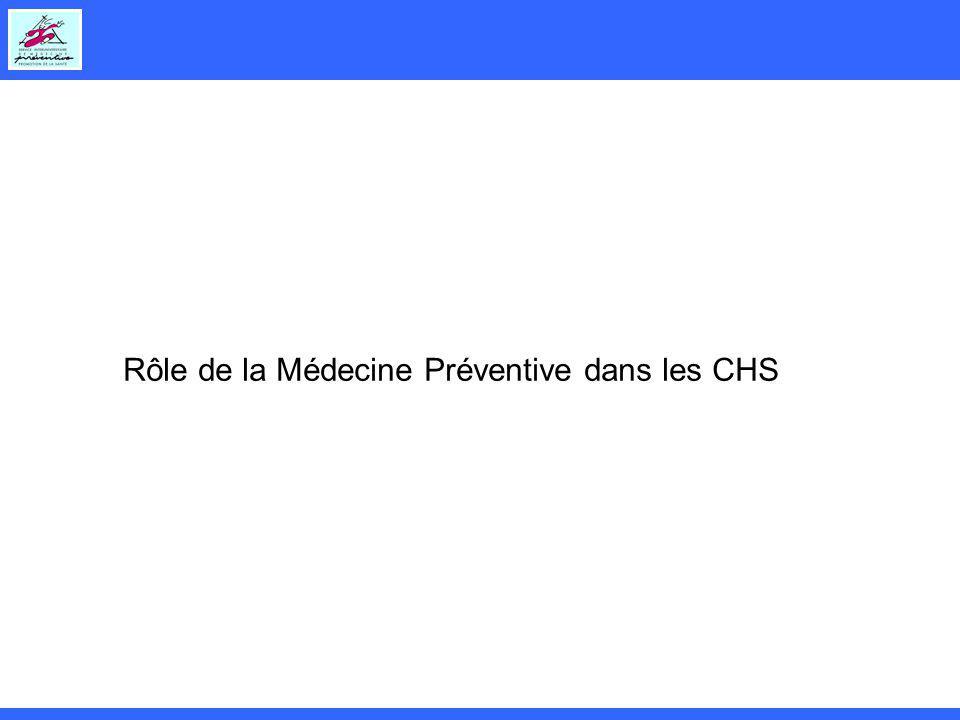 Rôle de la Médecine Préventive dans les CHS