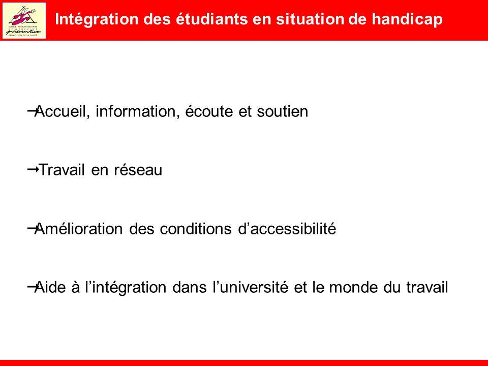 Intégration des étudiants en situation de handicap Accueil, information, écoute et soutien Travail en réseau Amélioration des conditions daccessibilit
