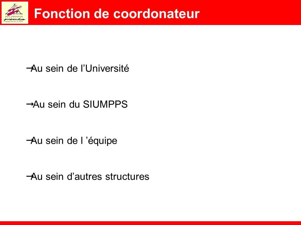 Fonction de coordonateur Au sein de lUniversité Au sein du SIUMPPS Au sein de l équipe Au sein dautres structures