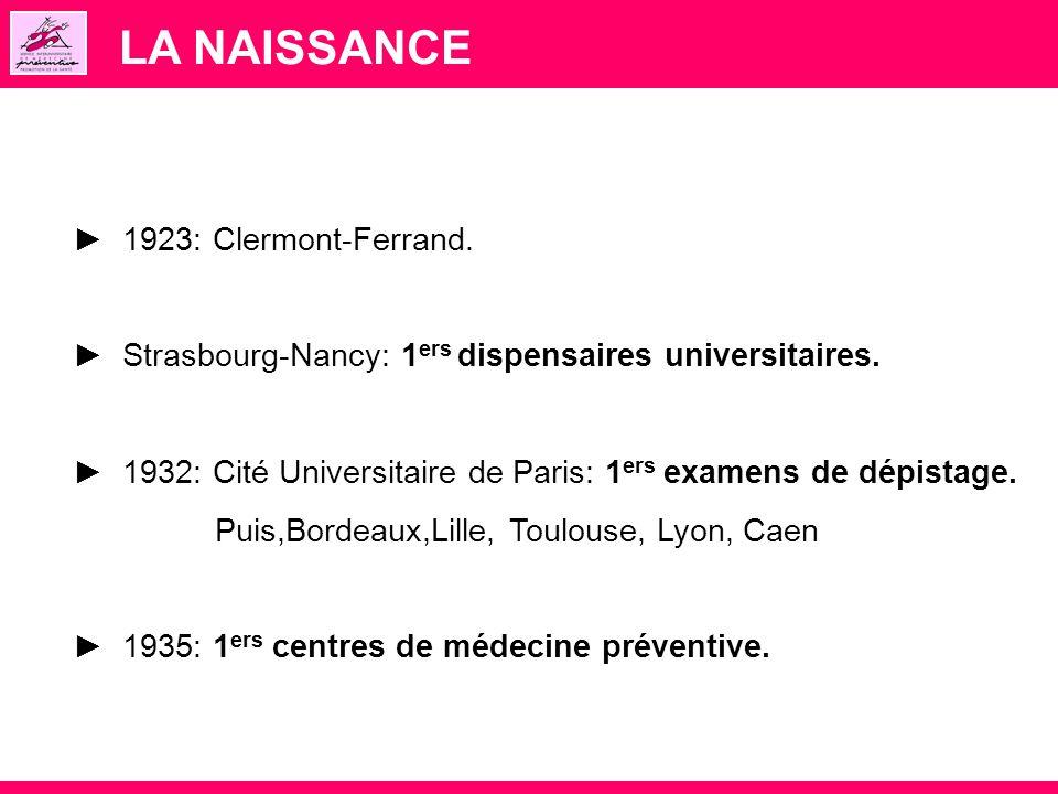 LA NAISSANCE 1923: Clermont-Ferrand. Strasbourg-Nancy: 1 ers dispensaires universitaires. 1932: Cité Universitaire de Paris: 1 ers examens de dépistag