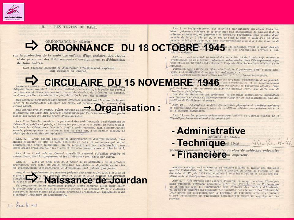ORDONNANCE DU 18 OCTOBRE 1945 CIRCULAIRE DU 15 NOVEMBRE 1946 Organisation : - Administrative - Technique - Financière Naissance de Jourdan