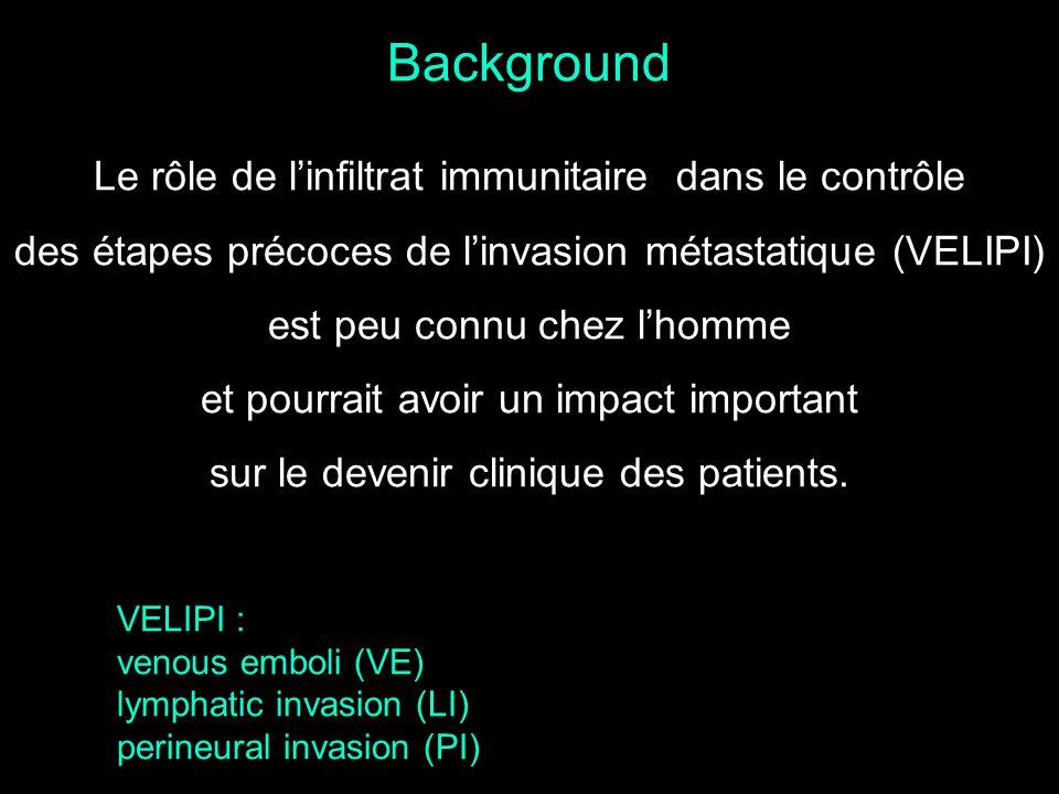 Background Le rôle de linfiltrat immunitaire dans le contrôle des étapes précoces de linvasion métastatique (VELIPI) est peu connu chez lhomme et pour
