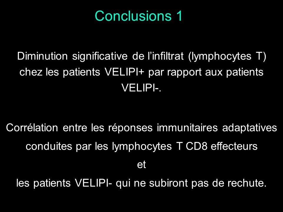 Conclusions 1 Corrélation entre les réponses immunitaires adaptatives conduites par les lymphocytes T CD8 effecteurs et les patients VELIPI- qui ne su