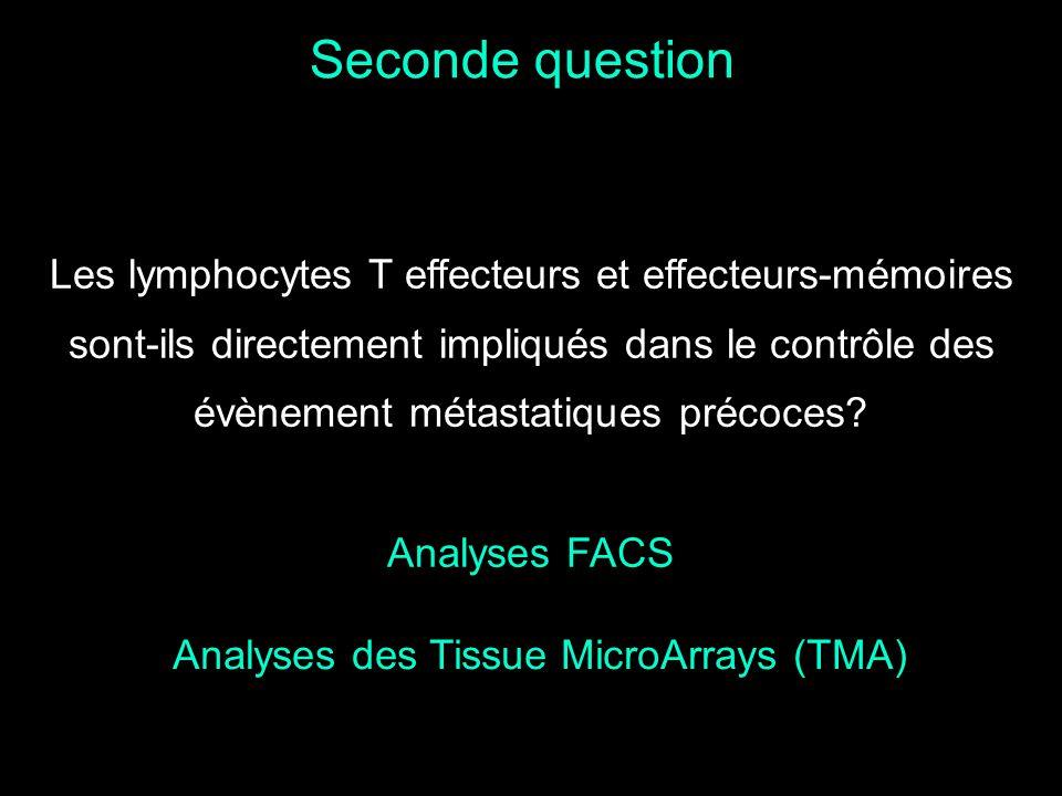 Seconde question Les lymphocytes T effecteurs et effecteurs-mémoires sont-ils directement impliqués dans le contrôle des évènement métastatiques préco