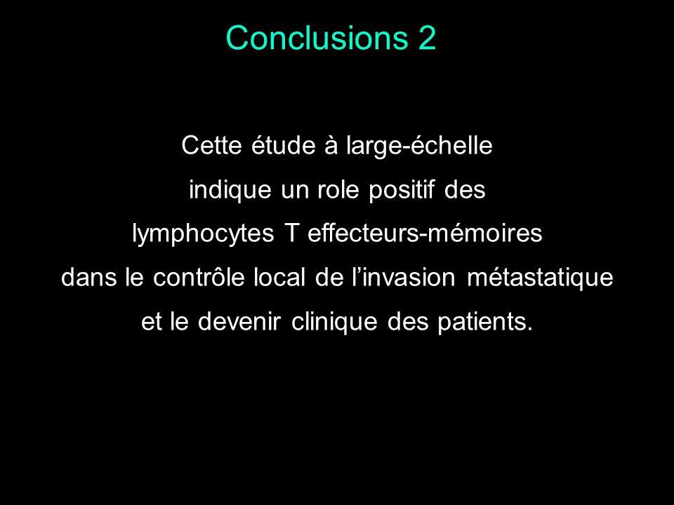 Conclusions 2 Cette étude à large-échelle indique un role positif des lymphocytes T effecteurs-mémoires dans le contrôle local de linvasion métastatiq