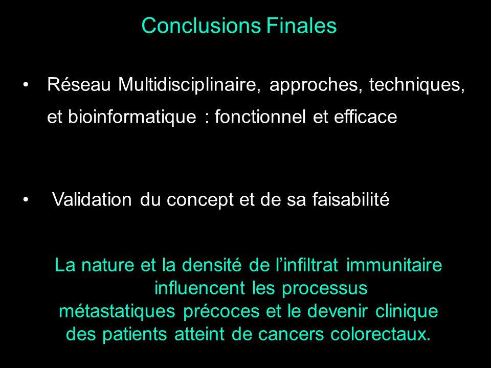 Conclusions Finales Réseau Multidisciplinaire, approches, techniques, et bioinformatique : fonctionnel et efficace Validation du concept et de sa fais