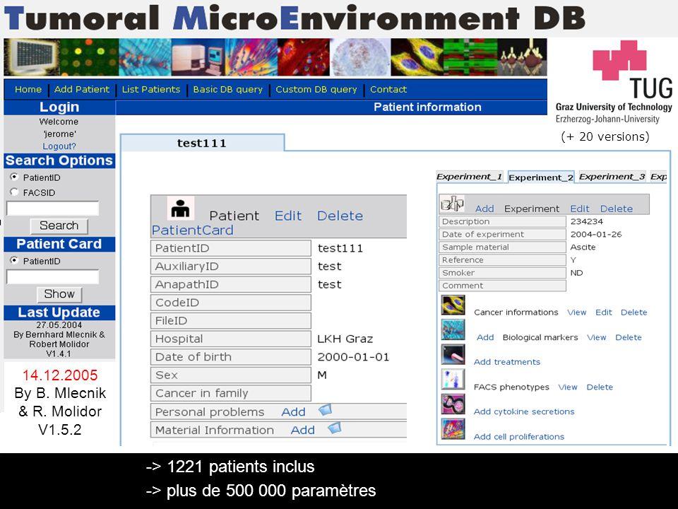 14.12.2005 By B. Mlecnik & R. Molidor V1.5.2 (+ 20 versions) -> 1221 patients inclus -> plus de 500 000 paramètres