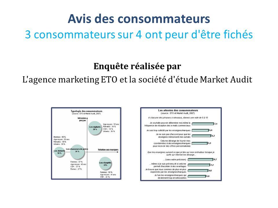 Enquête réalisée par L'agence marketing ETO et la société d'étude Market Audit Avis des consommateurs 3 consommateurs sur 4 ont peur d'être fichés