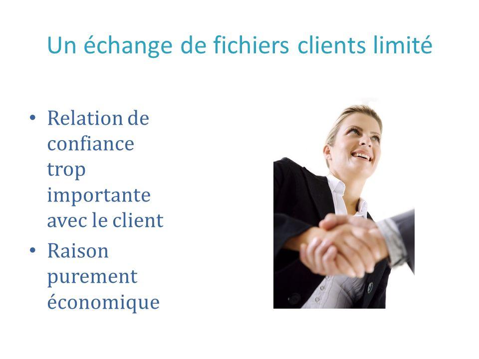 Un échange de fichiers clients limité Relation de confiance trop importante avec le client Raison purement économique