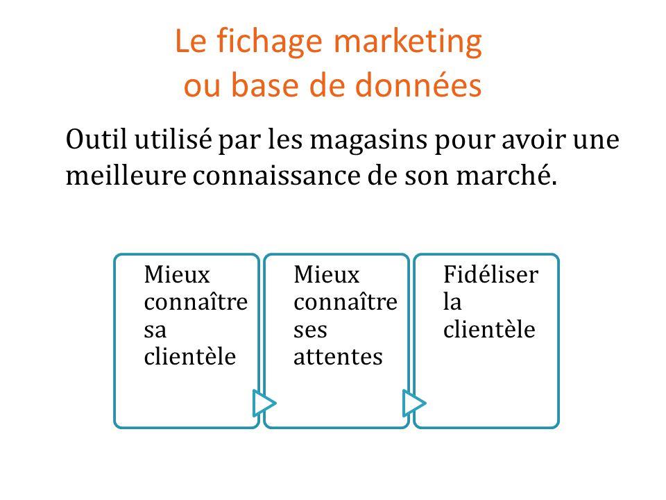 Le fichage marketing ou base de données Outil utilisé par les magasins pour avoir une meilleure connaissance de son marché. Mieux connaître sa clientè
