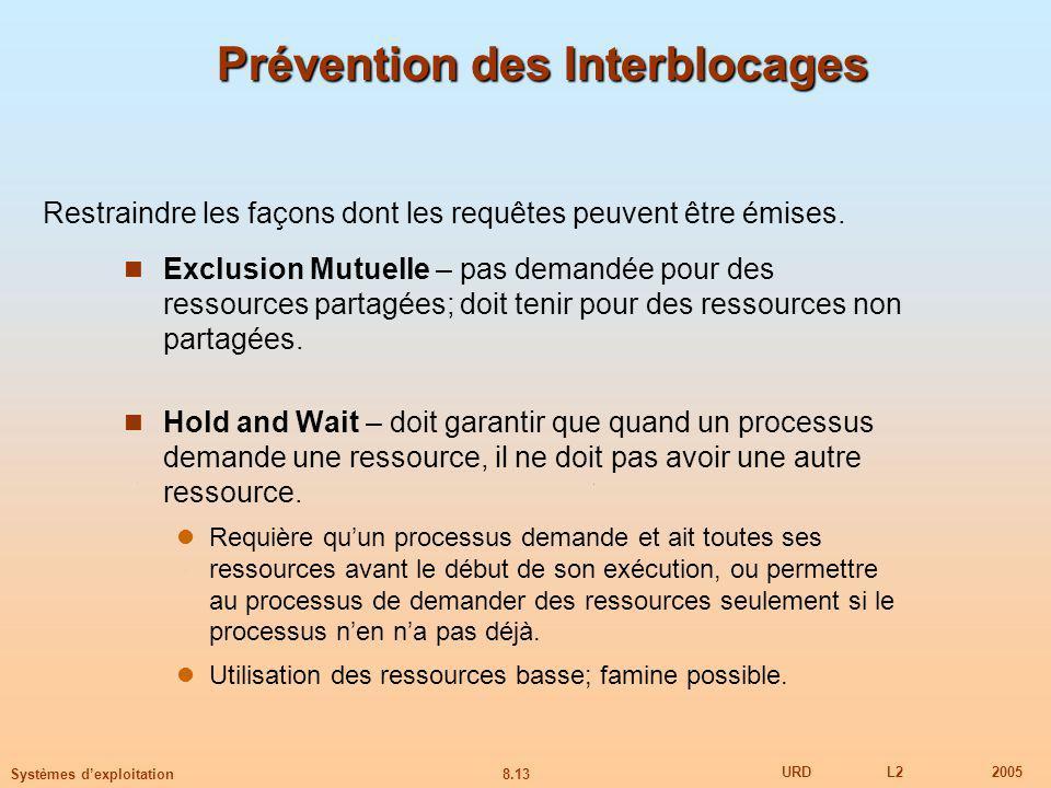 8.13 URDL22005 Systèmes dexploitation Prévention des Interblocages Exclusion Mutuelle – pas demandée pour des ressources partagées; doit tenir pour des ressources non partagées.
