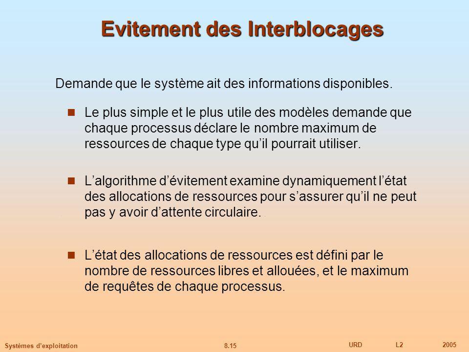 8.15 URDL22005 Systèmes dexploitation Evitement des Interblocages Le plus simple et le plus utile des modèles demande que chaque processus déclare le nombre maximum de ressources de chaque type quil pourrait utiliser.