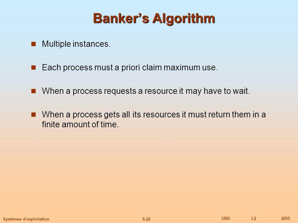 8.22 URDL22005 Systèmes dexploitation Bankers Algorithm Multiple instances.