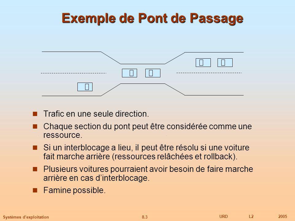8.3 URDL22005 Systèmes dexploitation Exemple de Pont de Passage Trafic en une seule direction.