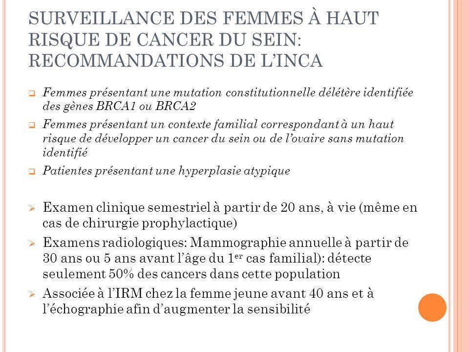 SURVEILLANCE DES FEMMES À HAUT RISQUE DE CANCER DU SEIN: RECOMMANDATIONS DE LINCA Femmes présentant une mutation constitutionnelle délétère identifiée