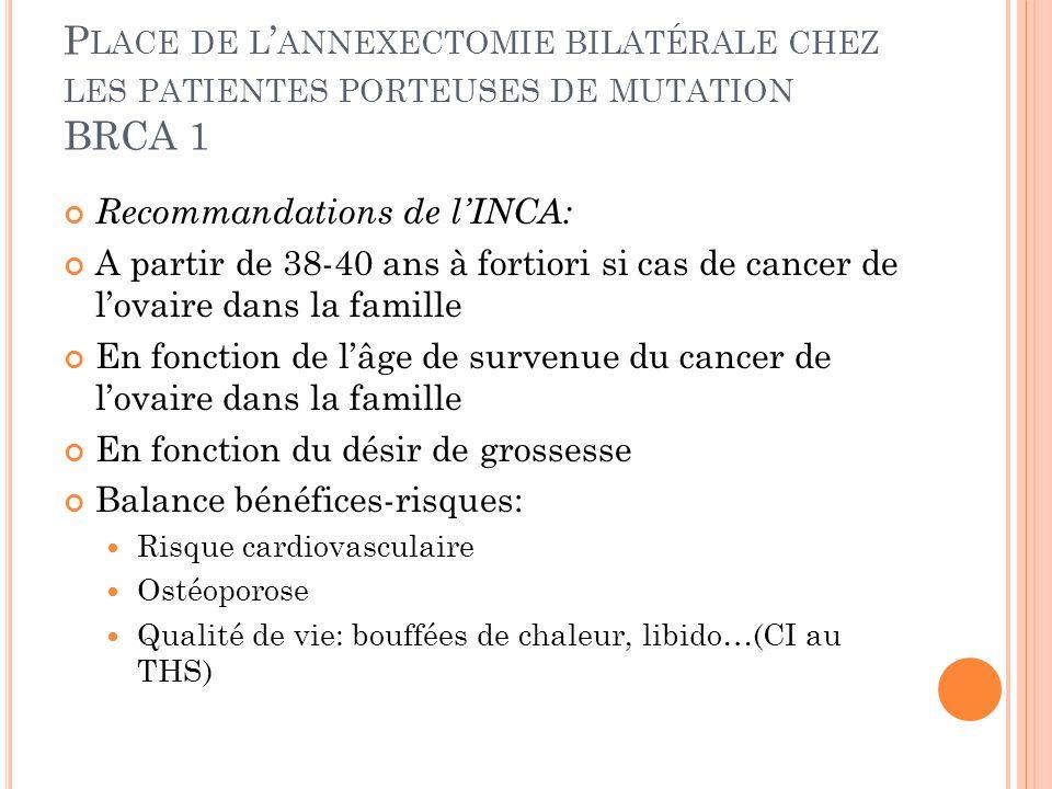 P LACE DE L ANNEXECTOMIE BILATÉRALE CHEZ LES PATIENTES PORTEUSES DE MUTATION BRCA 1 Recommandations de lINCA: A partir de 38-40 ans à fortiori si cas