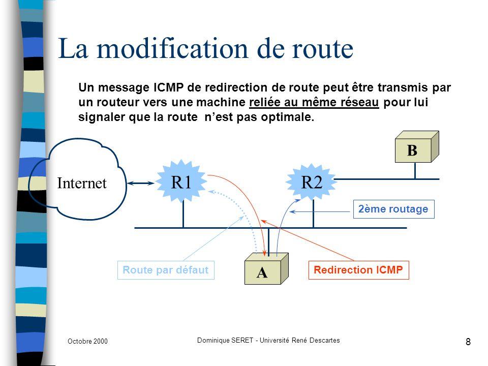 Octobre 2000 Dominique SERET - Université René Descartes 9 ICMP : autres messages n Lorsquun routeur ou une machine détecte un problème avec un datagramme (en-tête incorrecte) non couvert par les messages ICMP prédéfinis, il émet un message Parameter Problem on a Datagram vers lémetteur du datagramme.