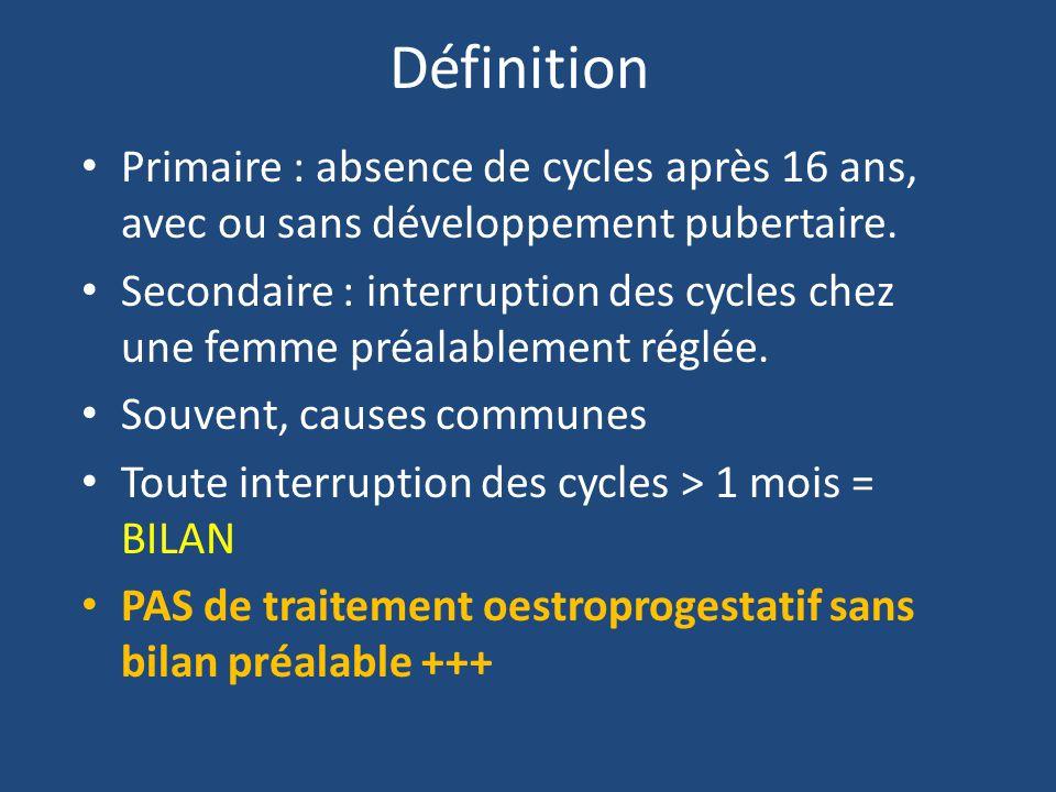 Définition Primaire : absence de cycles après 16 ans, avec ou sans développement pubertaire. Secondaire : interruption des cycles chez une femme préal