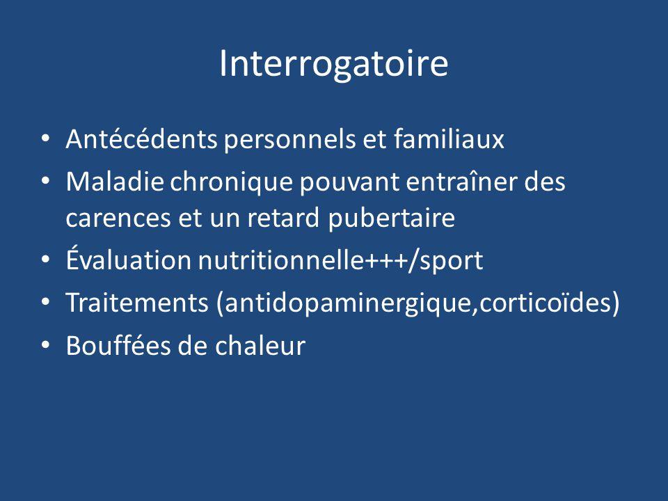 Interrogatoire Antécédents personnels et familiaux Maladie chronique pouvant entraîner des carences et un retard pubertaire Évaluation nutritionnelle+