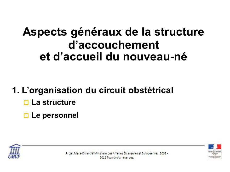 1.Lorganisation du circuit obstétrical Objectifs pédagogiques Savoir 1.