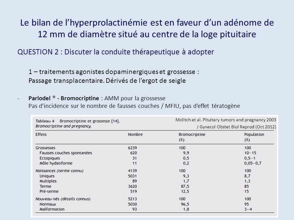 Le bilan de lhyperprolactinémie est en faveur dun adénome de 12 mm de diamètre situé au centre de la loge pituitaire QUESTION 2 : Discuter la conduite
