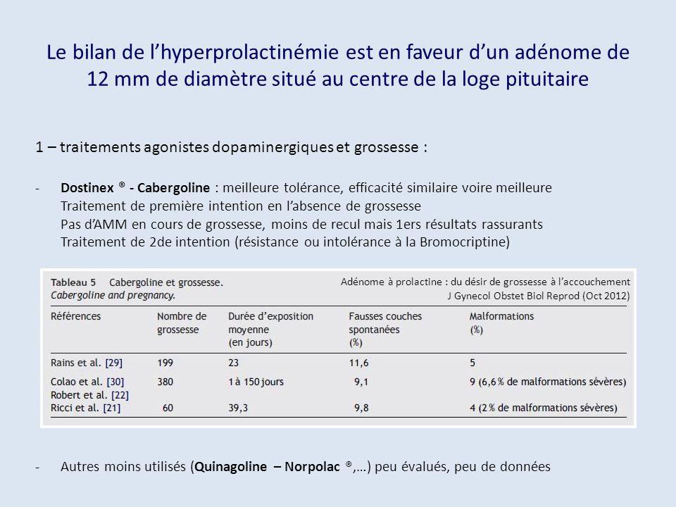 Le bilan de lhyperprolactinémie est en faveur dun adénome de 12 mm de diamètre situé au centre de la loge pituitaire 1 – traitements agonistes dopamin
