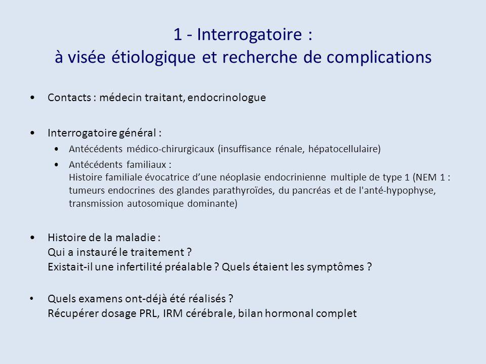 1 - Interrogatoire : à visée étiologique et recherche de complications Contacts : médecin traitant, endocrinologue Interrogatoire général : Antécédent