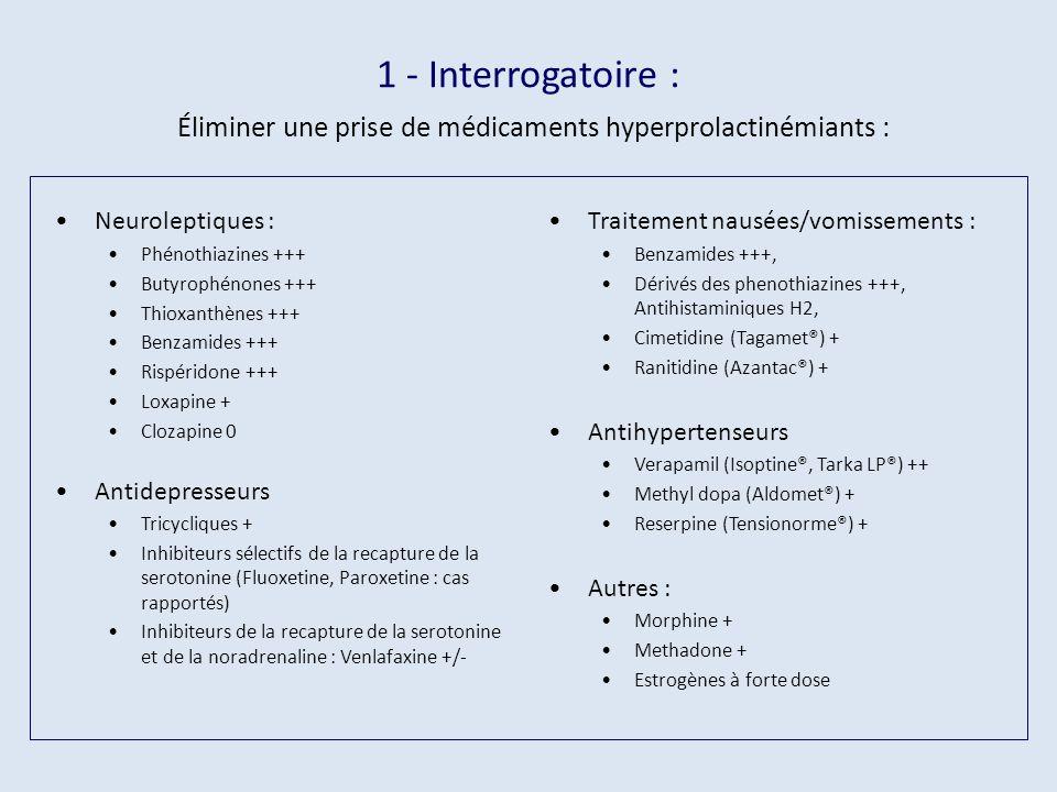 1 - Interrogatoire : Éliminer une prise de médicaments hyperprolactinémiants : Neuroleptiques : Phénothiazines +++ Butyrophénones +++ Thioxanthènes ++
