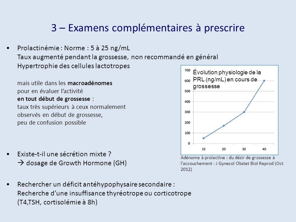 3 – Examens complémentaires à prescrire Prolactinémie : Norme : 5 à 25 ng/mL Taux augmenté pendant la grossesse, non recommandé en général Hypertrophi