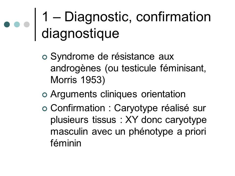 1 – Diagnostic, confirmation diagnostique Syndrome de résistance aux androgènes (ou testicule féminisant, Morris 1953) Arguments cliniques orientation