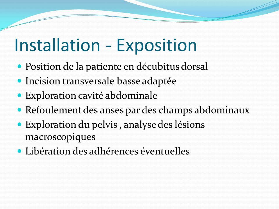 Installation - Exposition Position de la patiente en décubitus dorsal Incision transversale basse adaptée Exploration cavité abdominale Refoulement de