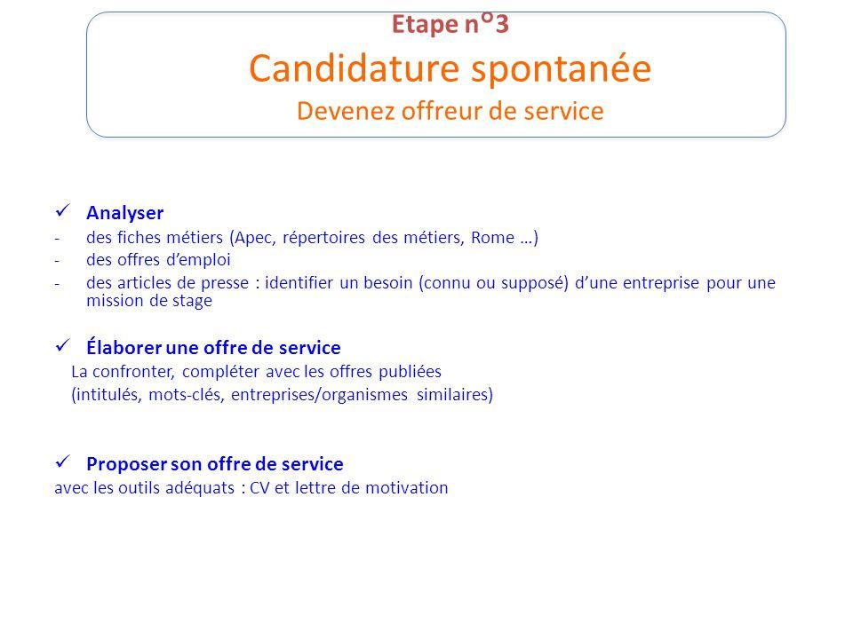 Etape n°3 Candidature spontanée Devenez offreur de service Analyser -des fiches métiers (Apec, répertoires des métiers, Rome …) -des offres demploi -d