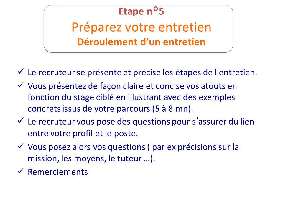 Etape n°5 Préparez votre entretien Déroulement dun entretien Le recruteur se présente et précise les étapes de l'entretien. Vous présentez de façon cl