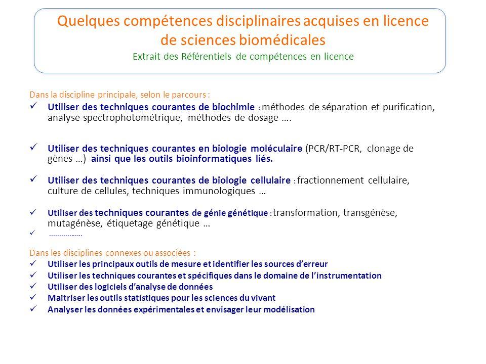 Quelques compétences disciplinaires acquises en licence de sciences biomédicales Extrait des Référentiels de compétences en licence Dans la discipline
