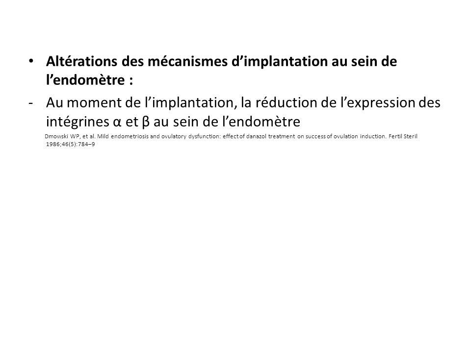 Altérations des mécanismes dimplantation au sein de lendomètre : -Au moment de limplantation, la réduction de lexpression des intégrines α et β au sei
