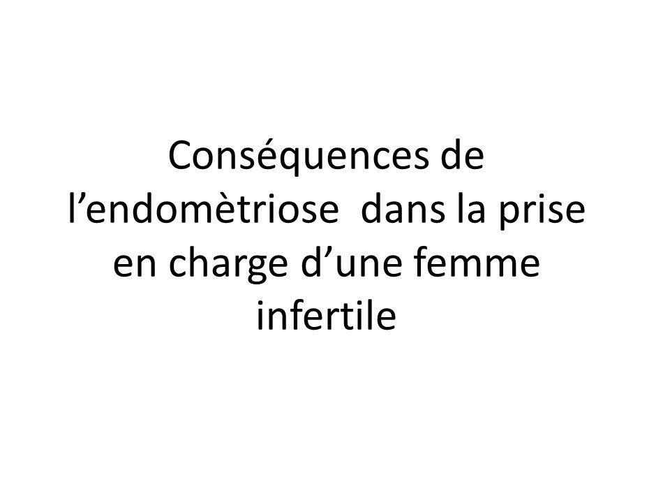 Conséquences de lendomètriose dans la prise en charge dune femme infertile