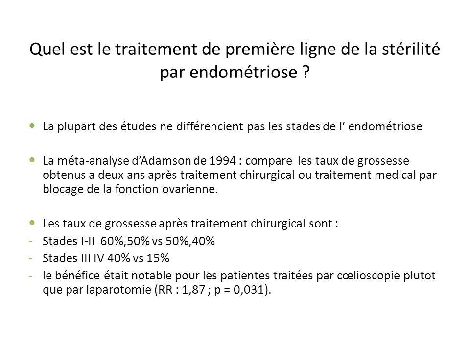 Quel est le traitement de première ligne de la stérilité par endométriose ? La plupart des études ne différencient pas les stades de l endométriose La