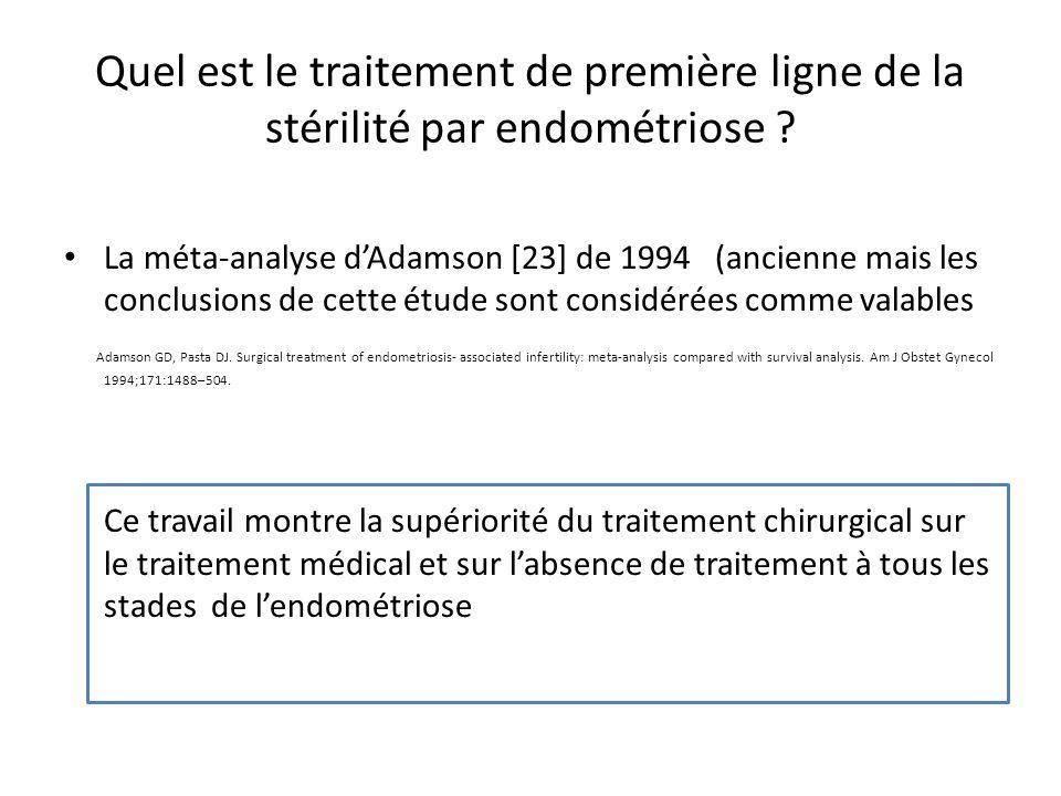Quel est le traitement de première ligne de la stérilité par endométriose ? La méta-analyse dAdamson [23] de 1994 (ancienne mais les conclusions de ce