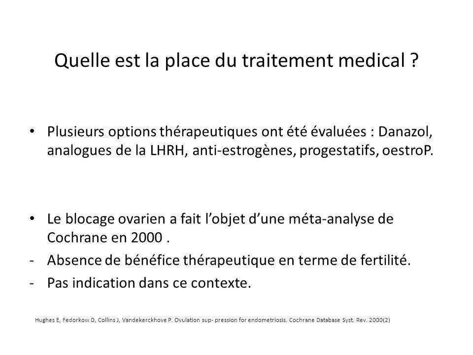 Quelle est la place du traitement medical ? Plusieurs options thérapeutiques ont été évaluées : Danazol, analogues de la LHRH, anti-estrogènes, proges
