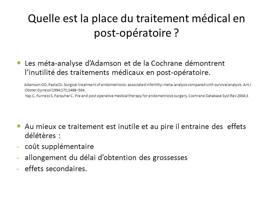 Quelle est la place du traitement médical en post-opératoire ? Les méta-analyse dAdamson et de la Cochrane démontrent linutilité des traitements médic