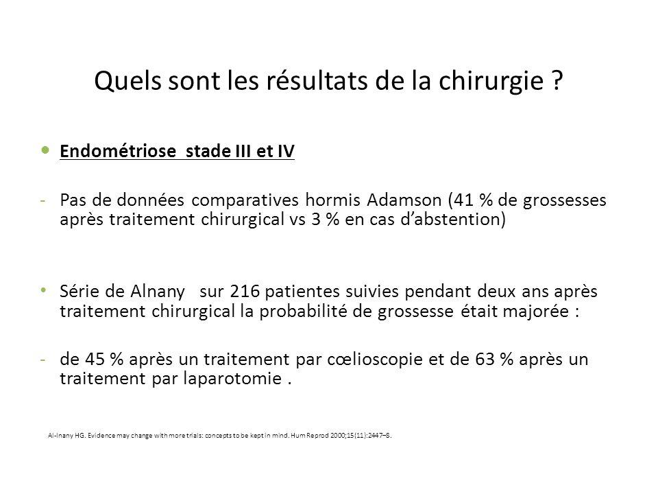 Quels sont les résultats de la chirurgie ? Endométriose stade III et IV -Pas de données comparatives hormis Adamson (41 % de grossesses après traiteme