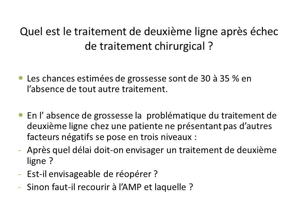 Quel est le traitement de deuxième ligne après échec de traitement chirurgical ? Les chances estimées de grossesse sont de 30 à 35 % en labsence de to